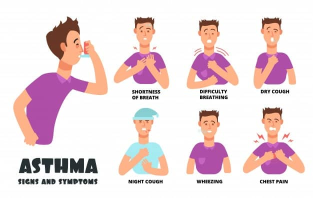 Can Homeopathy Help With Asthma